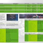 guide officiel - Gran Turismo 3