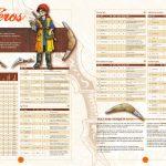 guide L'Odyssée du Roi Maudit