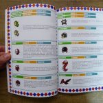 guide complet super mario bros 2