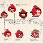 Angry Birds - L'éclosion d'un univers